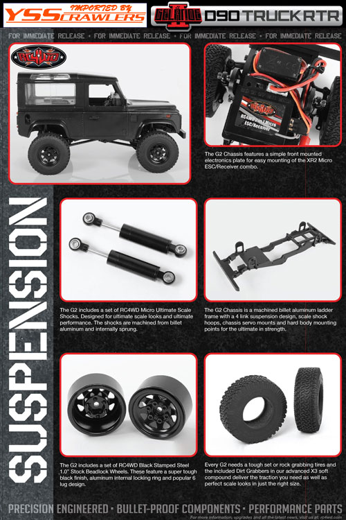 RC4WD 1/18 Gelande II RTR w/D90 Body Set (Black)